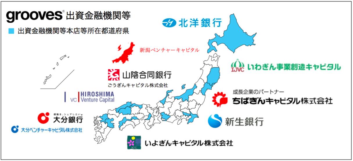 全国金融系11社との戦略ネットワーク